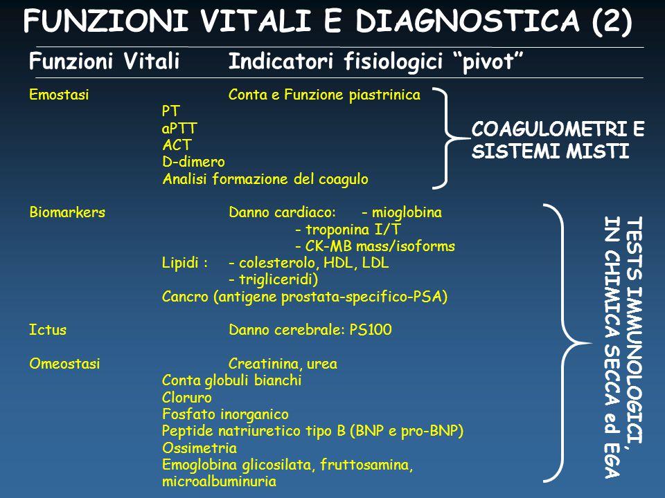 EmostasiConta e Funzione piastrinica PT aPTT ACT D-dimero Analisi formazione del coagulo BiomarkersDanno cardiaco: - mioglobina - troponina I/T - CK-MB mass/isoforms Lipidi : - colesterolo, HDL, LDL - trigliceridi) Cancro (antigene prostata-specifico-PSA) Ictus Danno cerebrale: PS100 OmeostasiCreatinina, urea Conta globuli bianchi Cloruro Fosfato inorganico Peptide natriuretico tipo B (BNP e pro-BNP) Ossimetria Emoglobina glicosilata, fruttosamina, microalbuminuria FUNZIONI VITALI E DIAGNOSTICA (2) Funzioni VitaliIndicatori fisiologici pivot COAGULOMETRI E SISTEMI MISTI TESTS IMMUNOLOGICI, IN CHIMICA SECCA ed EGA
