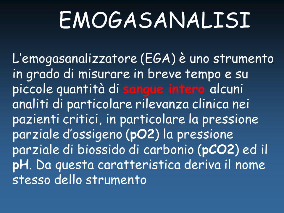 L'emogasanalizzatore (EGA) è uno strumento in grado di misurare in breve tempo e su piccole quantità di sangue intero alcuni analiti di particolare rilevanza clinica nei pazienti critici, in particolare la pressione parziale d'ossigeno (pO2) la pressione parziale di biossido di carbonio (pCO2) ed il pH.