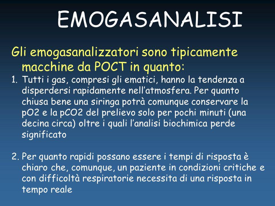 Gli emogasanalizzatori sono tipicamente macchine da POCT in quanto: 1.Tutti i gas, compresi gli ematici, hanno la tendenza a disperdersi rapidamente nell'atmosfera.