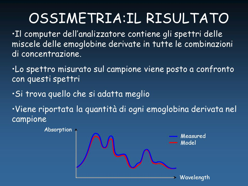 Absorption Wavelength Measured Model OSSIMETRIA:IL RISULTATO Il computer dell'analizzatore contiene gli spettri delle miscele delle emoglobine derivate in tutte le combinazioni di concentrazione.