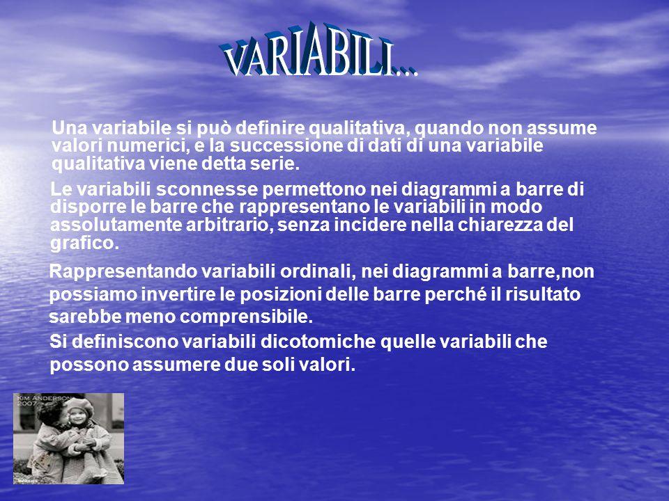 Una variabile si può definire qualitativa, quando non assume valori numerici, e la successione di dati di una variabile qualitativa viene detta serie.