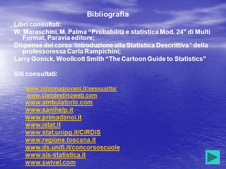 """Libri consultati: W. Maraschini, M. Palma """"Probabilità e statistica Mod. 24"""" di Multi Format, Paravia editore; Dispense del corso 'Introduzione alla S"""