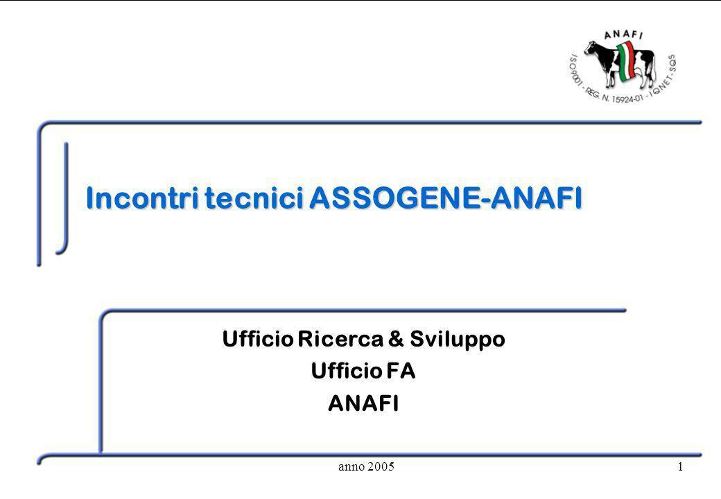 anno 20051 Incontri tecnici ASSOGENE-ANAFI Ufficio Ricerca & Sviluppo Ufficio FA ANAFI