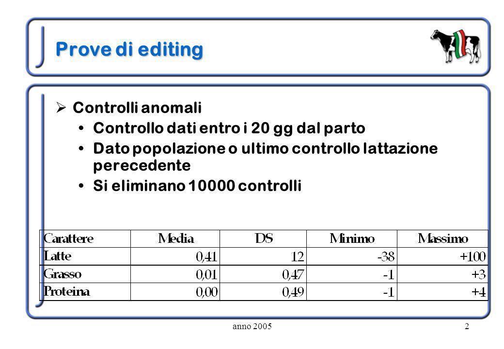 anno 20052 Prove di editing  Controlli anomali Controllo dati entro i 20 gg dal parto Dato popolazione o ultimo controllo lattazione perecedente Si e