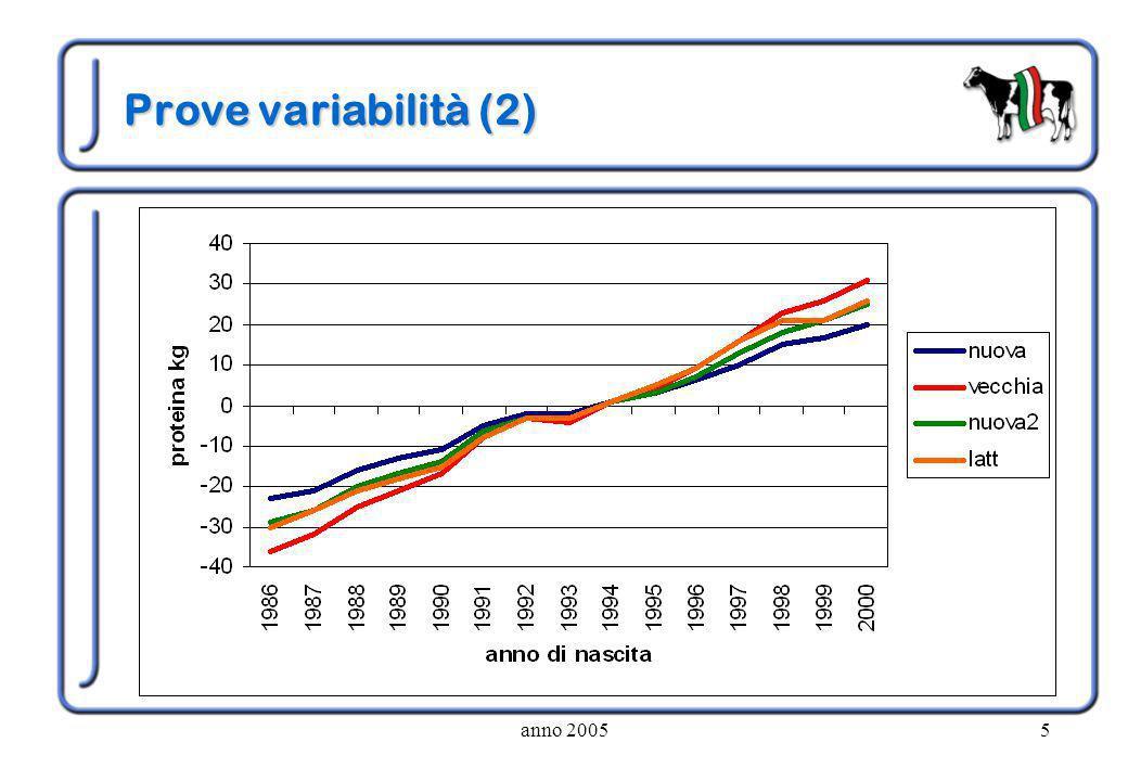 anno 20055 Prove variabilità (2)