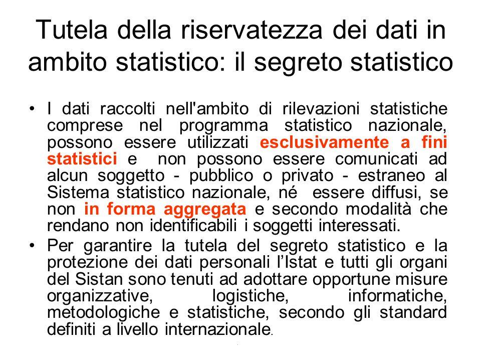 Tutela della riservatezza dei dati in ambito statistico: il segreto statistico I dati raccolti nell'ambito di rilevazioni statistiche comprese nel pro