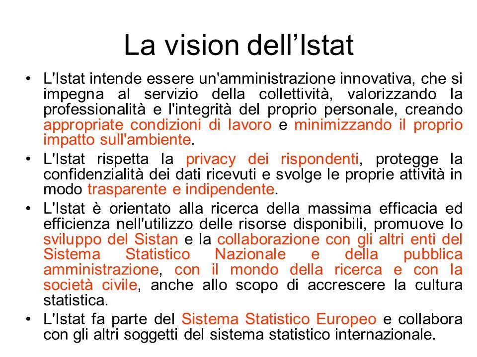 La vision dell'Istat L'Istat intende essere un'amministrazione innovativa, che si impegna al servizio della collettività, valorizzando la professional