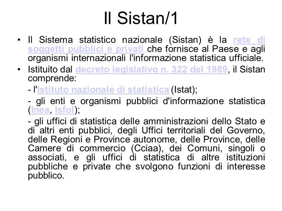 Il Sistan/1 Il Sistema statistico nazionale (Sistan) è la rete di soggetti pubblici e privati che fornisce al Paese e agli organismi internazionali l'