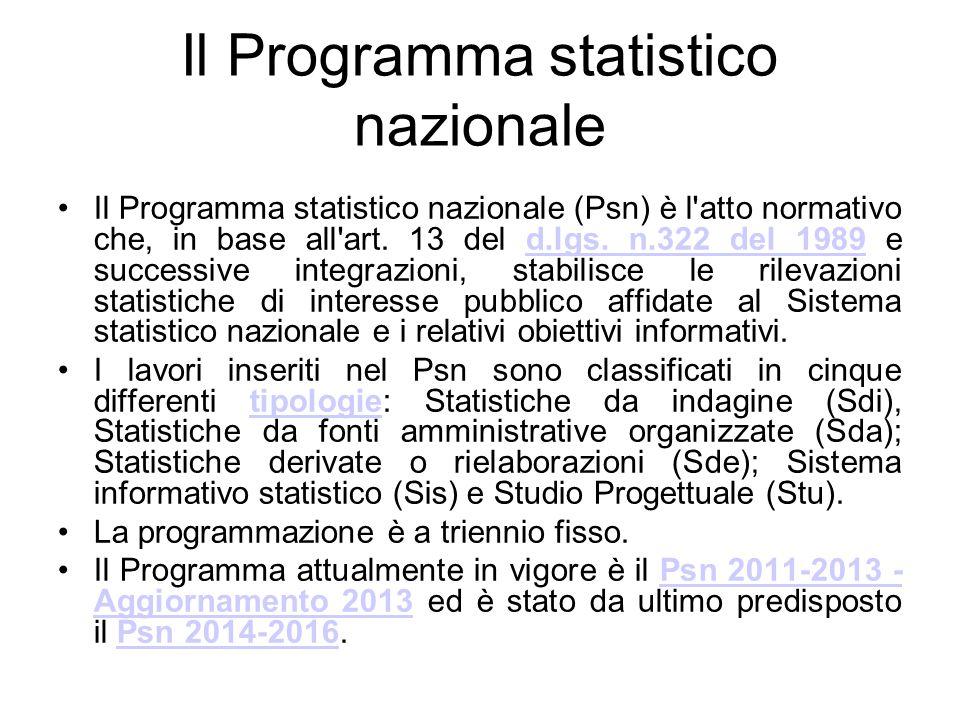 Il Programma statistico nazionale Il Programma statistico nazionale (Psn) è l'atto normativo che, in base all'art. 13 del d.lgs. n.322 del 1989 e succ