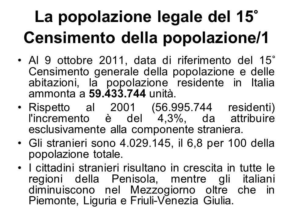 La popolazione legale del 15° Censimento della popolazione/1 Al 9 ottobre 2011, data di riferimento del 15° Censimento generale della popolazione e de