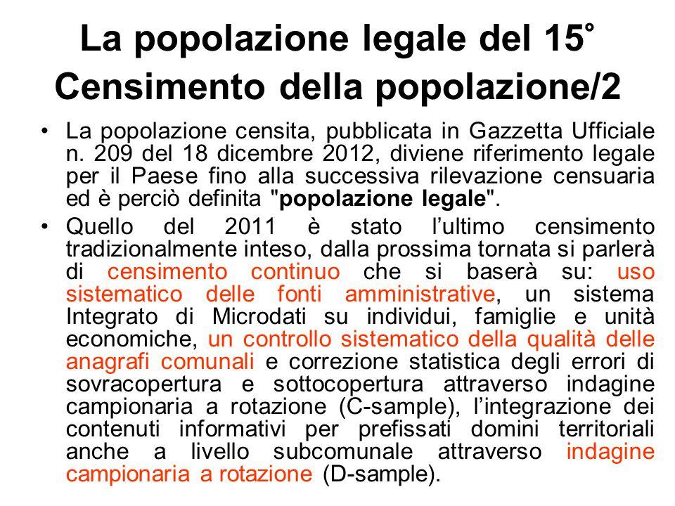La popolazione legale del 15° Censimento della popolazione/2 La popolazione censita, pubblicata in Gazzetta Ufficiale n. 209 del 18 dicembre 2012, div