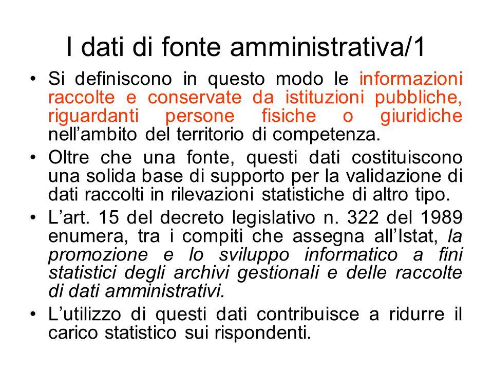 I dati di fonte amministrativa/1 Si definiscono in questo modo le informazioni raccolte e conservate da istituzioni pubbliche, riguardanti persone fis