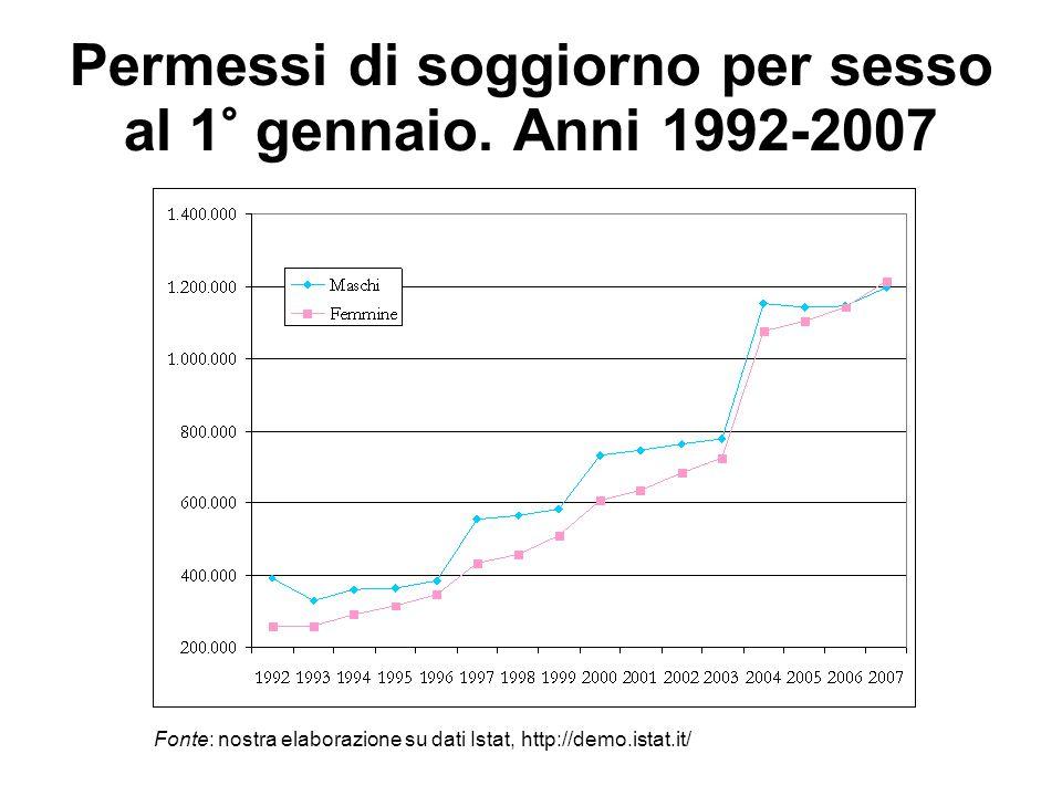 Permessi di soggiorno per sesso al 1° gennaio. Anni 1992-2007 Fonte: nostra elaborazione su dati Istat, http://demo.istat.it/