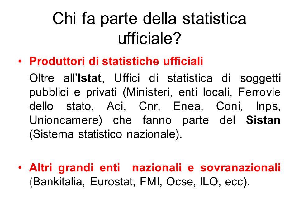 Chi fa parte della statistica ufficiale? Produttori di statistiche ufficiali Oltre all'Istat, Uffici di statistica di soggetti pubblici e privati (Min