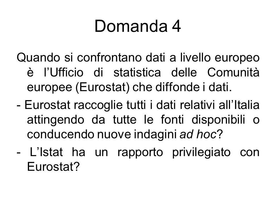 Domanda 4 Quando si confrontano dati a livello europeo è l'Ufficio di statistica delle Comunità europee (Eurostat) che diffonde i dati. - Eurostat rac