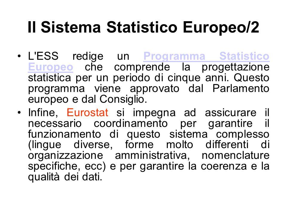 Il Sistema Statistico Europeo/2 L'ESS redige un Programma Statistico Europeo che comprende la progettazione statistica per un periodo di cinque anni.