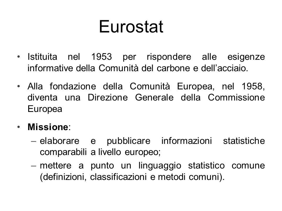 Eurostat Istituita nel 1953 per rispondere alle esigenze informative della Comunità del carbone e dell'acciaio. Alla fondazione della Comunità Europea