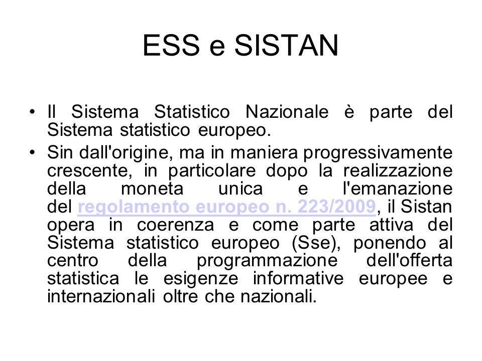 ESS e SISTAN Il Sistema statistico nazionale è parte del Sistema statistico europeo Il Sistema Statistico Nazionale è parte del Sistema statistico eur