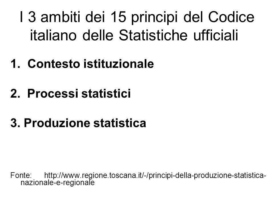 I 3 ambiti dei 15 principi del Codice italiano delle Statistiche ufficiali 1. Contesto istituzionale 2. Processi statistici 3. Produzione statistica F