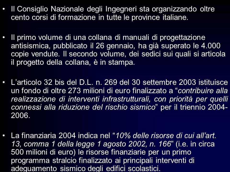 Il Consiglio Nazionale degli Ingegneri sta organizzando oltre cento corsi di formazione in tutte le province italiane. Il primo volume di una collana