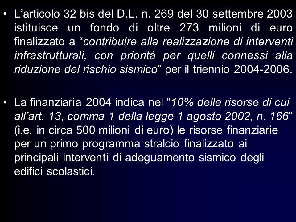 """L'articolo 32 bis del D.L. n. 269 del 30 settembre 2003 istituisce un fondo di oltre 273 milioni di euro finalizzato a """"contribuire alla realizzazione"""