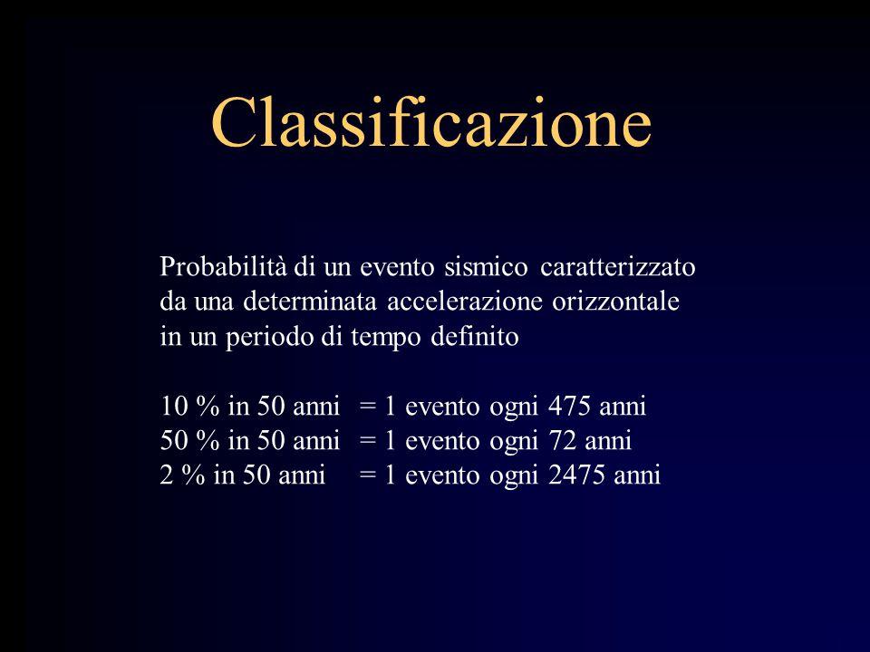 Classificazione Probabilità di un evento sismico caratterizzato da una determinata accelerazione orizzontale in un periodo di tempo definito 10 % in 5