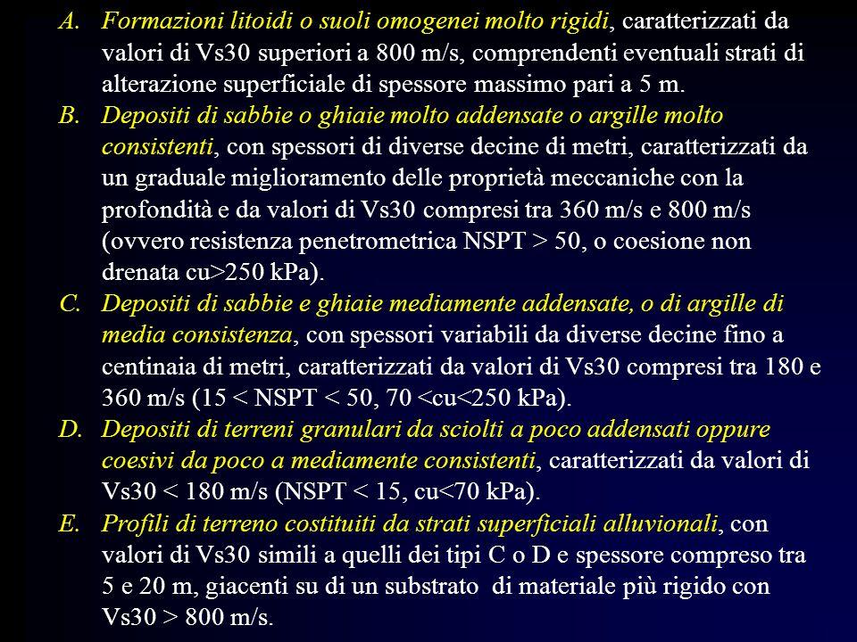 A.Formazioni litoidi o suoli omogenei molto rigidi, caratterizzati da valori di Vs30 superiori a 800 m/s, comprendenti eventuali strati di alterazione