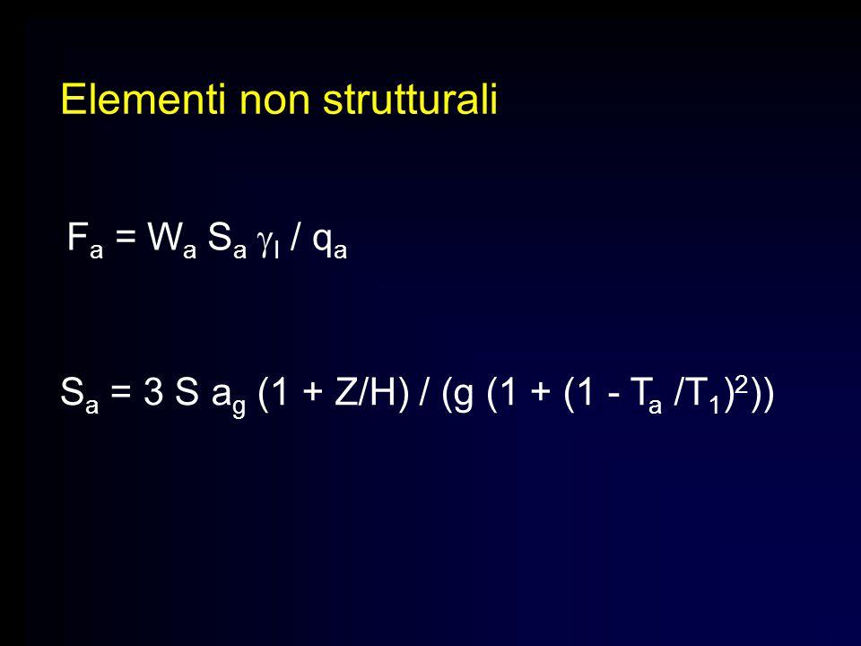 F a = W a S a  I / q a S a = 3 S a g (1 + Z/H) / (g (1 + (1 - T a /T 1 ) 2 )) Elementi non strutturali
