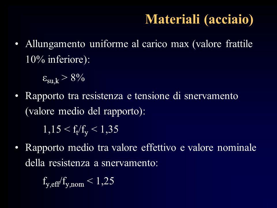 Materiali (acciaio) Allungamento uniforme al carico max (valore frattile 10% inferiore):  su,k > 8% Rapporto tra resistenza e tensione di snervamento