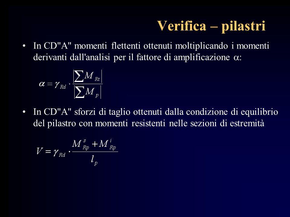 Verifica – pilastri In CD