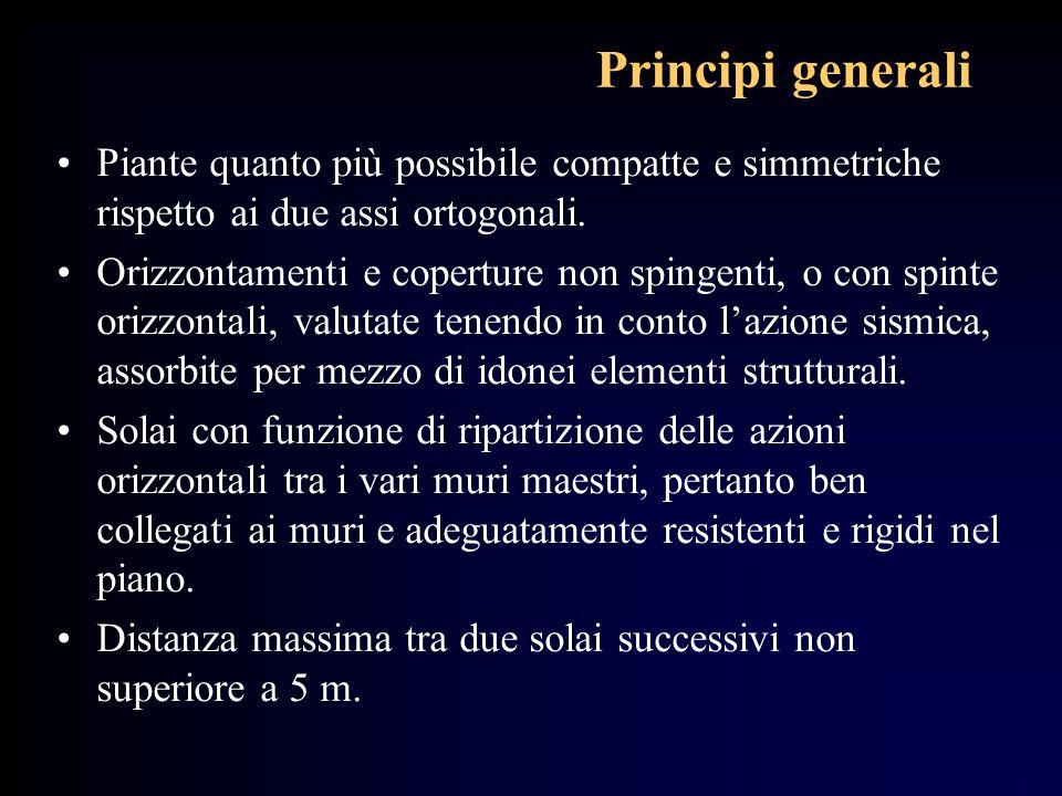 Principi generali Piante quanto più possibile compatte e simmetriche rispetto ai due assi ortogonali. Orizzontamenti e coperture non spingenti, o con