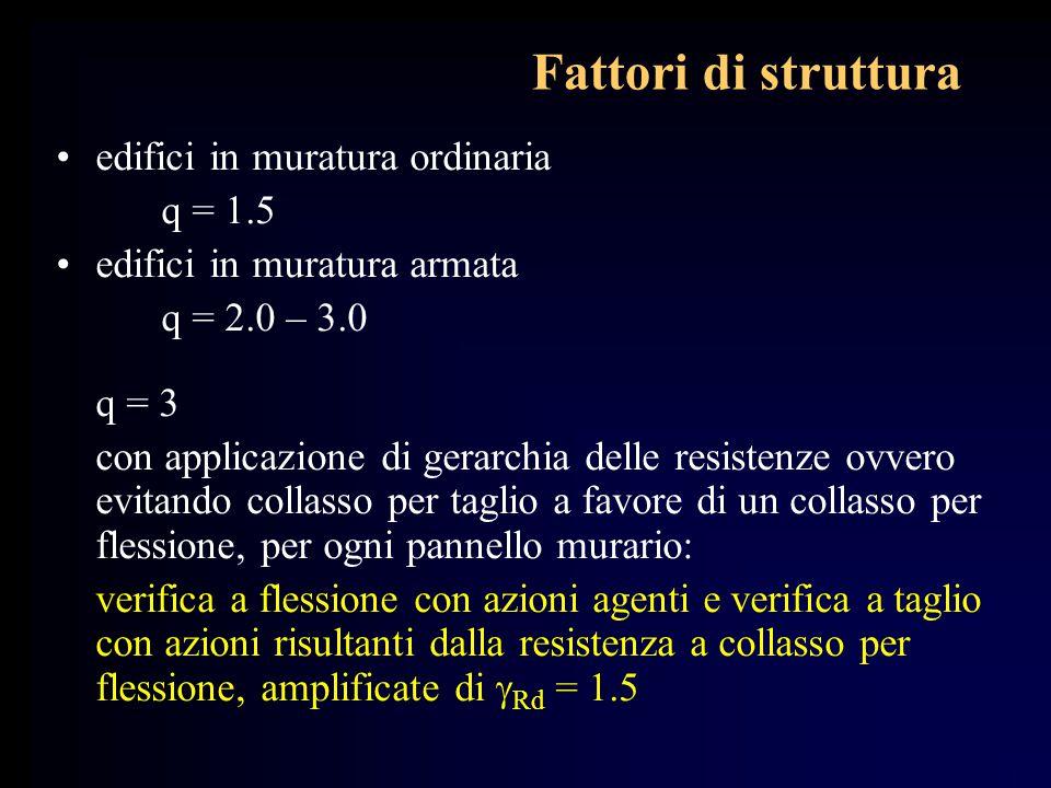 Fattori di struttura edifici in muratura ordinaria q = 1.5 edifici in muratura armata q = 2.0 – 3.0 q = 3 con applicazione di gerarchia delle resisten