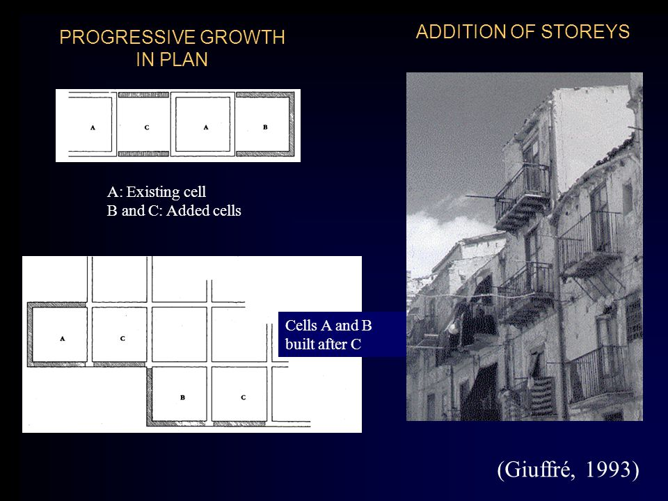 (Giuffré, 1993) A: Existing cell B and C: Added cells Cells A and B built after C PROGRESSIVE GROWTH IN PLAN ADDITION OF STOREYS