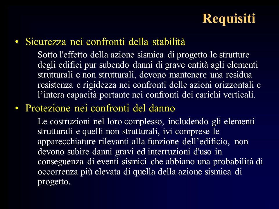 Requisiti Sicurezza nei confronti della stabilità Sotto l'effetto della azione sismica di progetto le strutture degli edifici pur subendo danni di gra