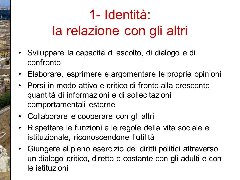 1- Identità: la relazione con gli altri Sviluppare la capacità di ascolto, di dialogo e di confronto Elaborare, esprimere e argomentare le proprie opi