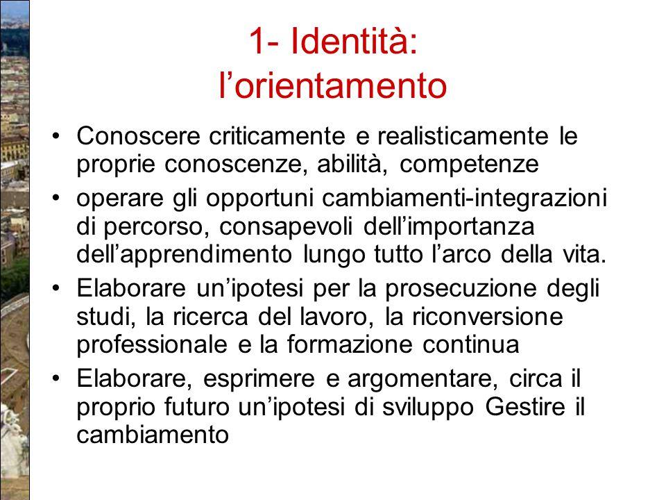 1- Identità: l'orientamento Conoscere criticamente e realisticamente le proprie conoscenze, abilità, competenze operare gli opportuni cambiamenti-inte