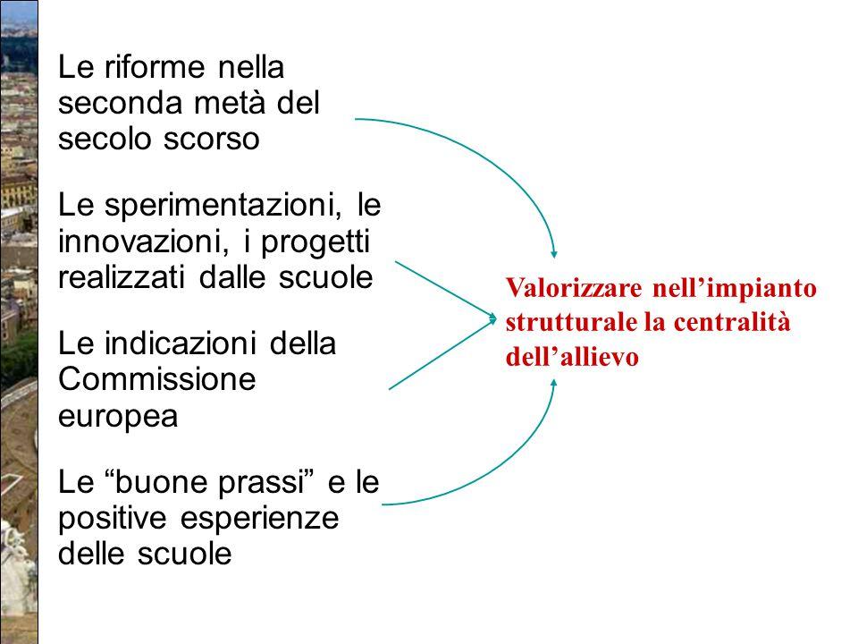 Le riforme nella seconda metà del secolo scorso Le sperimentazioni, le innovazioni, i progetti realizzati dalle scuole Le indicazioni della Commission