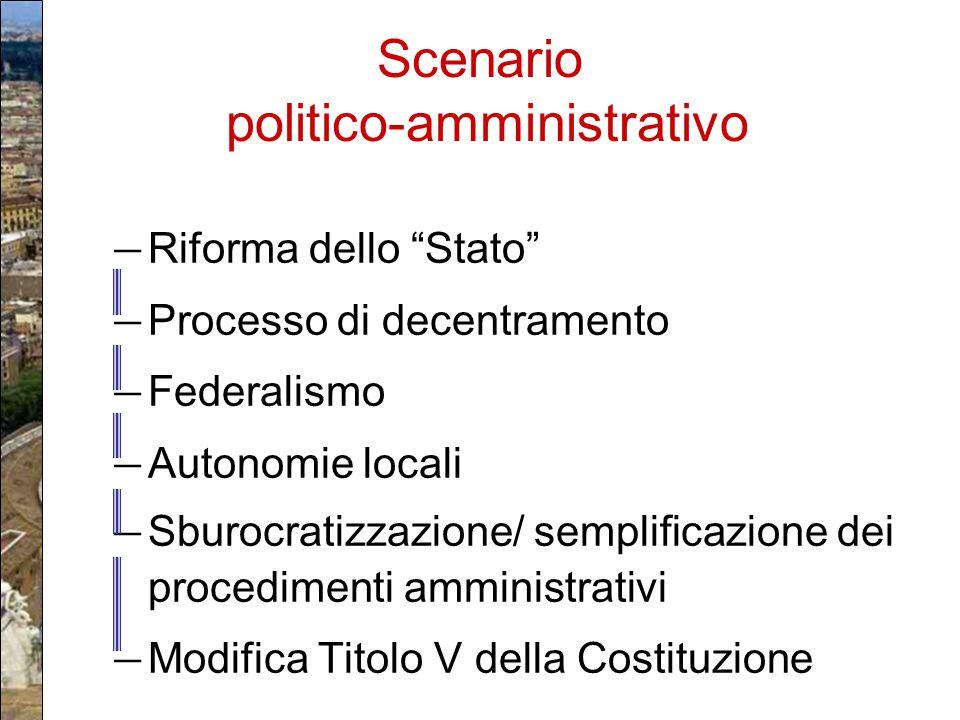 """Scenario politico-amministrativo — Riforma dello """"Stato"""" — Processo di decentramento — Federalismo — Autonomie locali — Sburocratizzazione/ semplifica"""