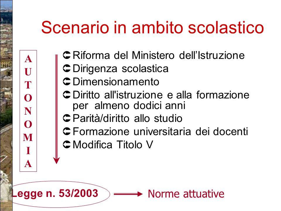 Scenario in ambito scolastico  Riforma del Ministero dell'Istruzione  Dirigenza scolastica  Dimensionamento  Diritto all'istruzione e alla formazi