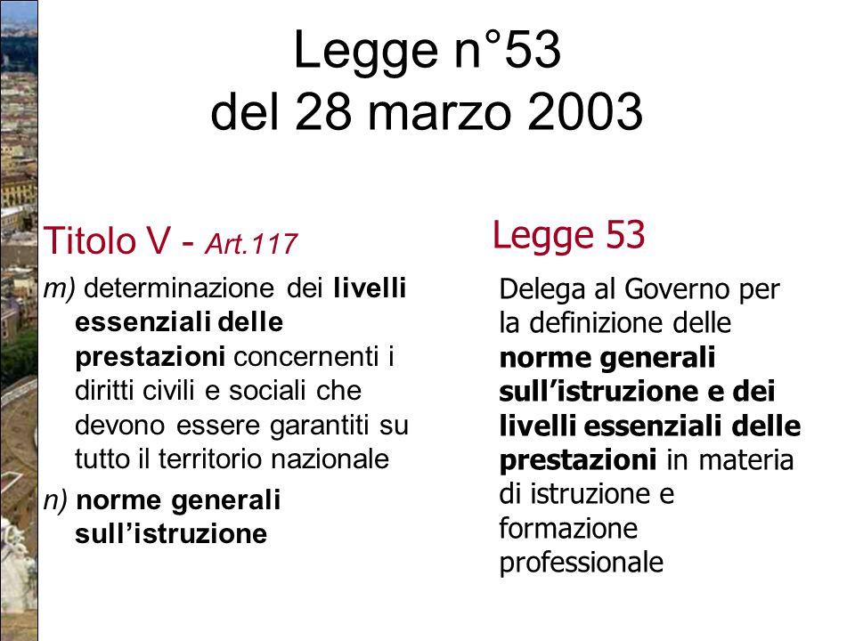 Legge n°53 del 28 marzo 2003 Titolo V - Art.117 m) determinazione dei livelli essenziali delle prestazioni concernenti i diritti civili e sociali che