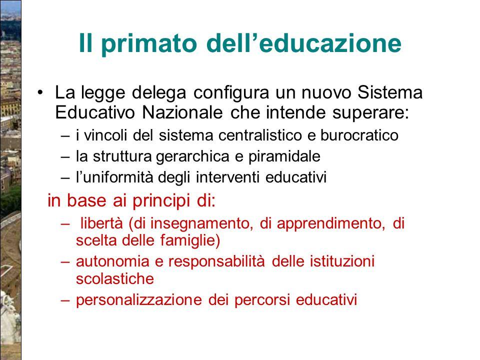 La legge delega configura un nuovo Sistema Educativo Nazionale che intende superare: –i vincoli del sistema centralistico e burocratico –la struttura
