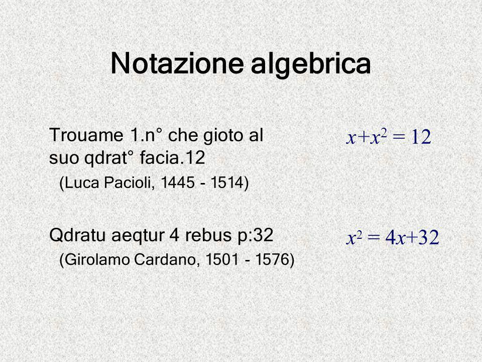 Notazione algebrica Trouame 1.n° che gioto al suo qdrat° facia.12 (Luca Pacioli, 1445 - 1514) Qdratu aeqtur 4 rebus p:32 (Girolamo Cardano, 1501 - 157