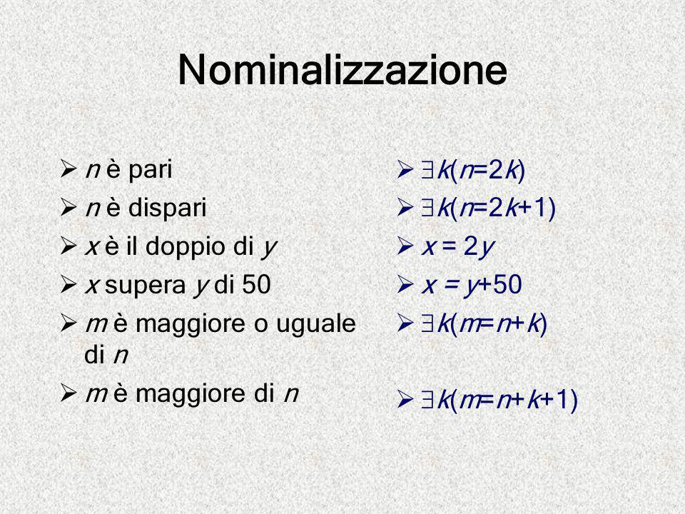 Nominalizzazione  n è pari  n è dispari  x è il doppio di y  x supera y di 50  m è maggiore o uguale di n  m è maggiore di n   k(n=2k)   k(n