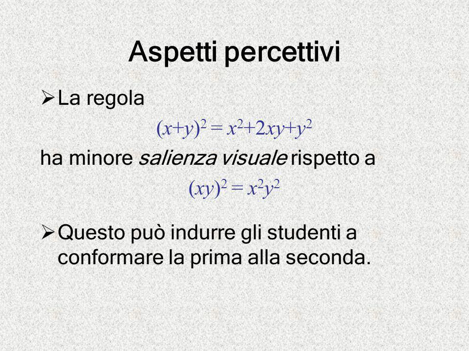 Aspetti percettivi  La regola (x+y) 2 = x 2 +2xy+y 2 ha minore salienza visuale rispetto a (xy) 2 = x 2 y 2  Questo può indurre gli studenti a confo