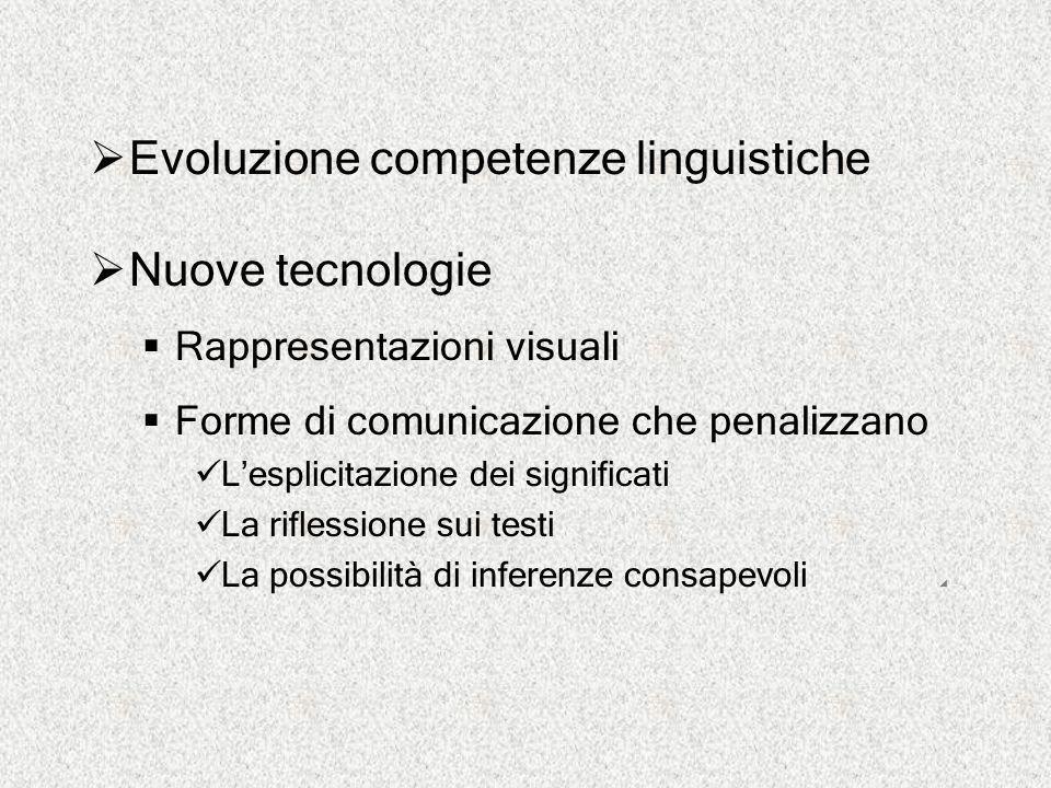  Evoluzione competenze linguistiche  Nuove tecnologie  Rappresentazioni visuali  Forme di comunicazione che penalizzano L'esplicitazione dei signi