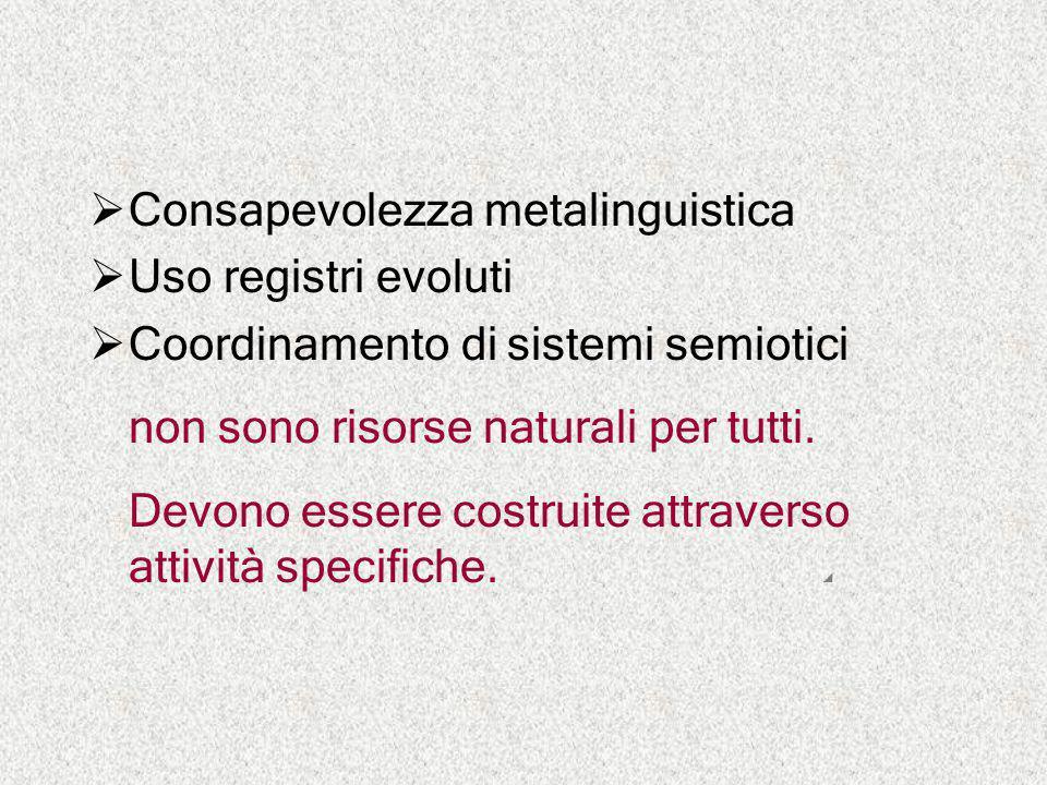  Consapevolezza metalinguistica  Uso registri evoluti  Coordinamento di sistemi semiotici non sono risorse naturali per tutti. Devono essere costru