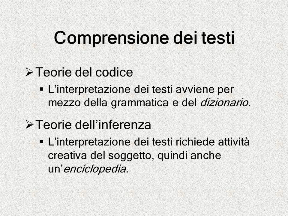Comprensione dei testi  Teorie del codice  L'interpretazione dei testi avviene per mezzo della grammatica e del dizionario.  Teorie dell'inferenza