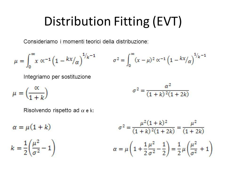 Distribution Fitting (EVT) Consideriamo i momenti teorici della distribuzione: Integriamo per sostituzione Risolvendo rispetto ad  e k: