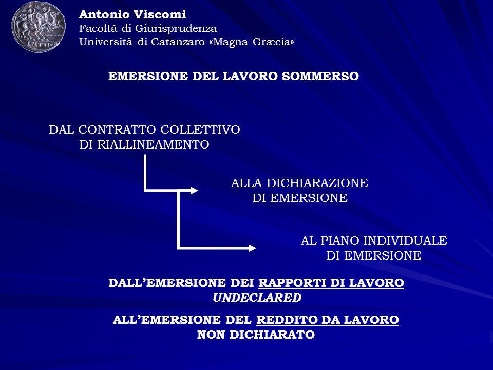 EMERSIONE DEL LAVORO SOMMERSO Antonio Viscomi Facoltà di Giurisprudenza Università di Catanzaro «Magna Græcia» DAL CONTRATTO COLLETTIVO DI RIALLINEAMENTO ALLA DICHIARAZIONE DI EMERSIONE AL PIANO INDIVIDUALE DI EMERSIONE DALL'EMERSIONE DEI RAPPORTI DI LAVORO UNDECLARED ALL'EMERSIONE DEL REDDITO DA LAVORO NON DICHIARATO