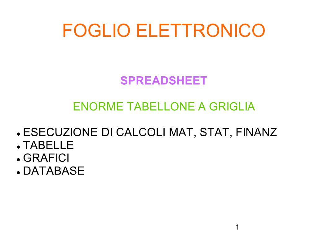1 FOGLIO ELETTRONICO SPREADSHEET ENORME TABELLONE A GRIGLIA ESECUZIONE DI CALCOLI MAT, STAT, FINANZ TABELLE GRAFICI DATABASE